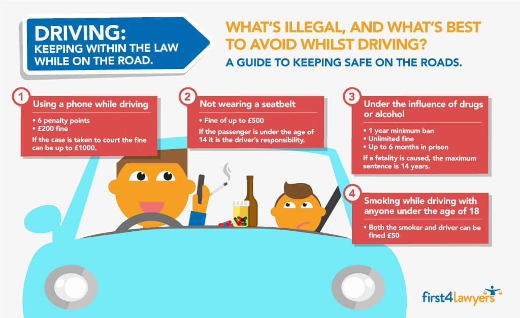 Infographic showing what's illegal when driving