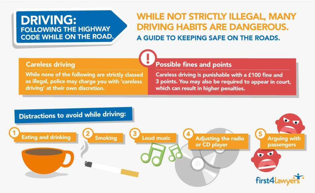 Infographic distractions to avoid while driving