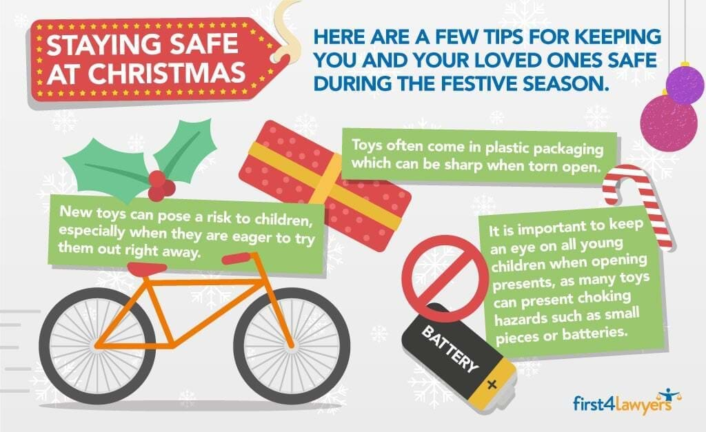 Infographic on staying safe at Christmas