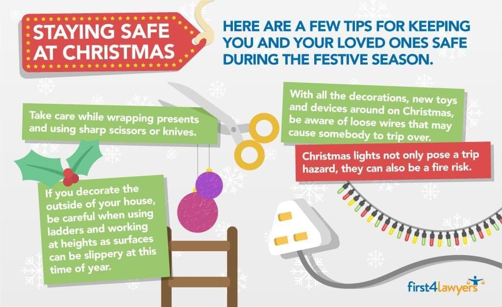 infographic stay safe this christmas