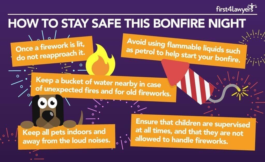Infographic stay safe this bonfire night